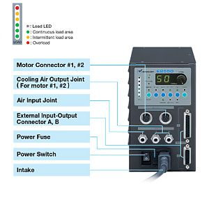 NSK Nakanishi E2550 Series NE145-OP1 Control Unit|escape