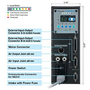 NSK Nakanishi E3000 Series NE211 Control Unit|escape