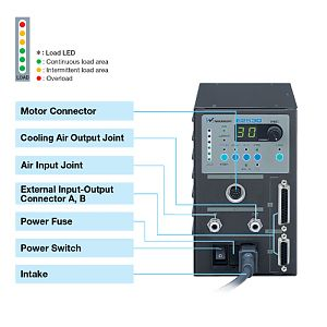 NSK Nakanishi E2530 Series NE236 Control Unit|escape